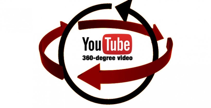 YouTube Videos: From Roomy to Round